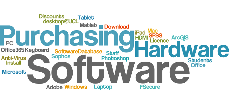 Procurement | Purchasing | OHS Software | WHS Software | Safety Software