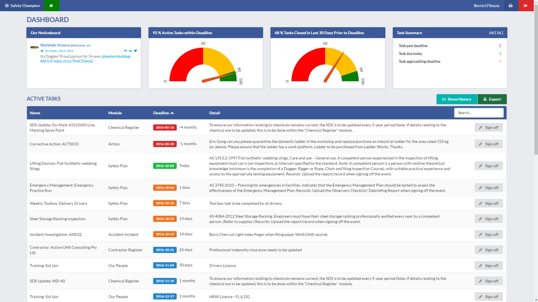 Safety Champion Software Dashboard Image