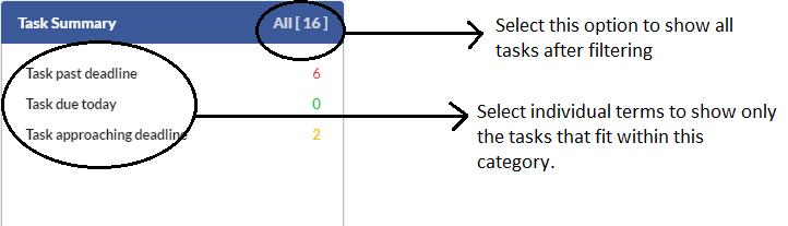task-summary
