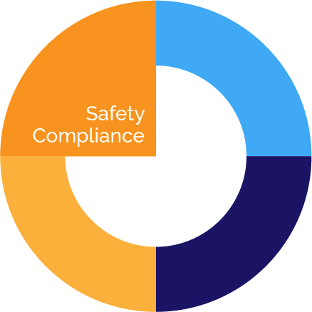 safety-compliance-assessment